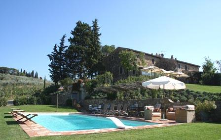Greve VentOtto | Villas in Italy, Venice, Rome, Florence and Paris - Image 1 - Greve in Chianti - rentals