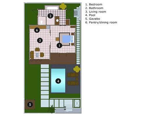 Luxury Villa - Image 1 - Denpasar - rentals