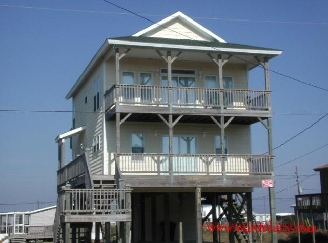 Changes in Attitudes - Changes in Attitudes - North Topsail Beach - rentals