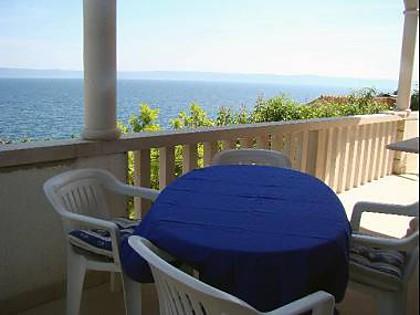 A2(5): terrace - 2435 A2(5) - Cove Puntinak (Selca) - Cove Puntinak (Selca) - rentals