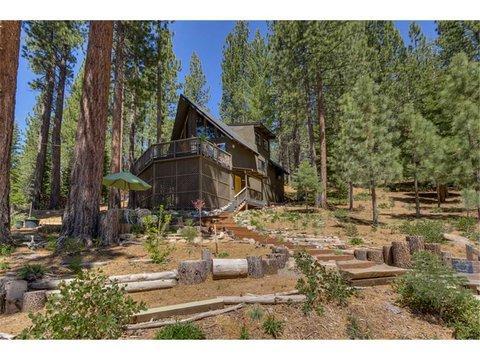 Glen Eagles Retreat ~ RA6039 - Image 1 - South Lake Tahoe - rentals